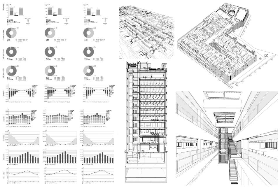 BIM/Building Information Modeling