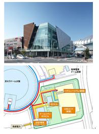 大阪ガスはぐミュージアム