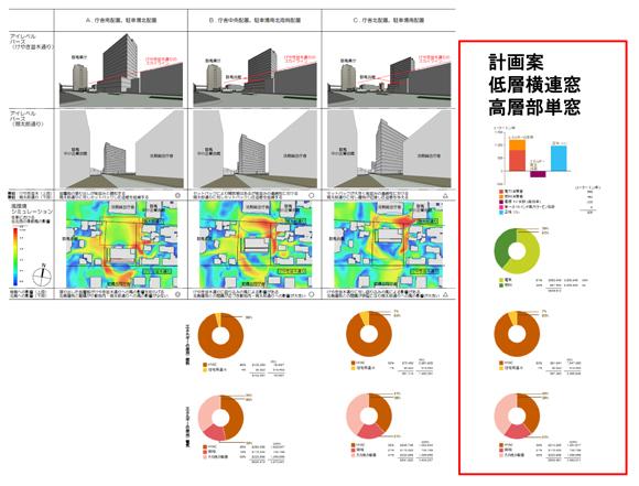 安井建築設計事務所におけるBIMプロセス2